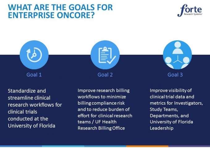 Implementation - OnCore_Goals-of-Enterprise-OnCore